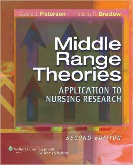 middle range theory to clinical nursing practice Nursing theory is the term given to the body of knowledge that is used to support nursing practice nursing theory  clinical research questions  middle range.